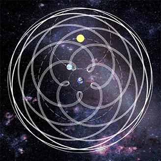 planetary-gestures-relationon-to-venus